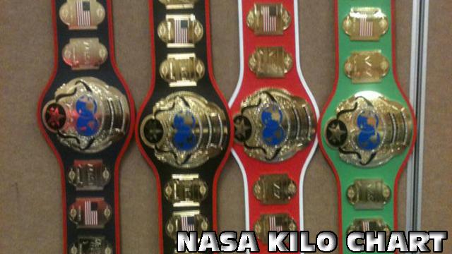 NASA Kilo Chart (Title Banner)